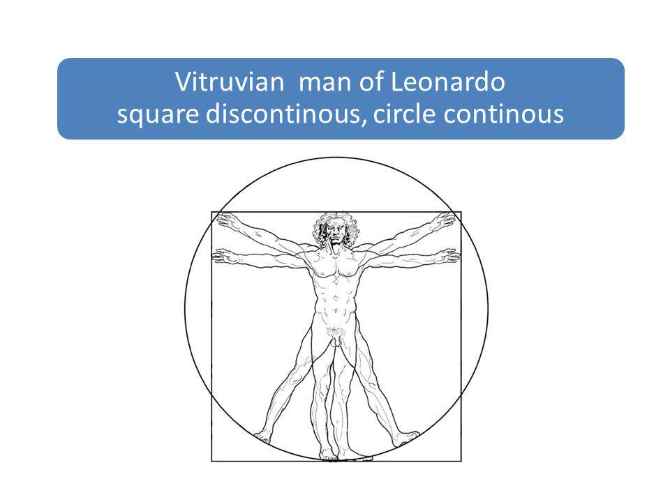 Vitruvian man of Leonardo square discontinous, circle continous