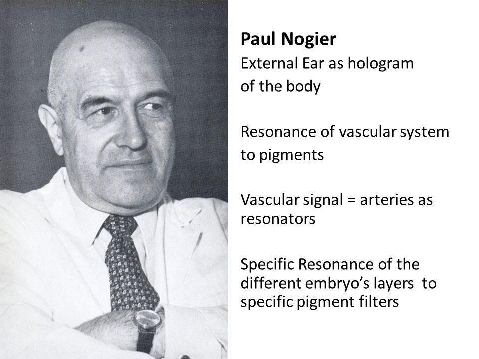 Vascular Pigments Resonance Is a Chemical Topodynamic Resonance Pigments Wratten-Kodak Filters Arteries of the wristExternal ear