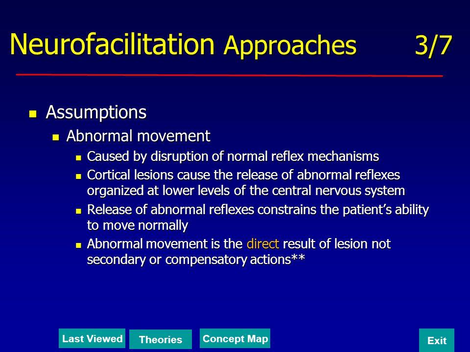 Neurofacilitation Approaches 3/7 Assumptions Assumptions Abnormal movement Abnormal movement Caused by disruption of normal reflex mechanisms Caused b