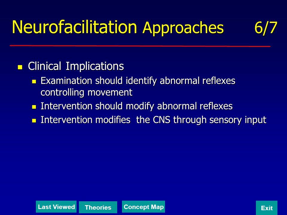 Neurofacilitation Approaches 6/7 Clinical Implications Clinical Implications Examination should identify abnormal reflexes controlling movement Examin