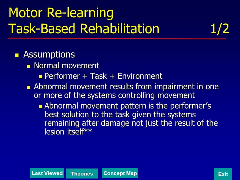 Motor Re-learning Task-Based Rehabilitation 1/2 Assumptions Assumptions Normal movement Normal movement Performer + Task + Environment Performer + Tas