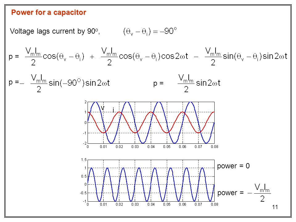 11 Power for a capacitor p = Voltage lags current by 90 o, P = average power = 0 p = Q = reactive power = v i