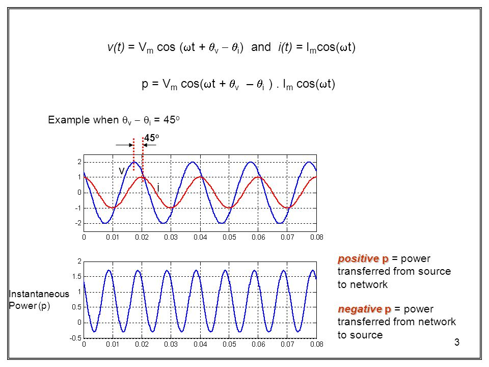 3 p = V m cos( t + v – i ).