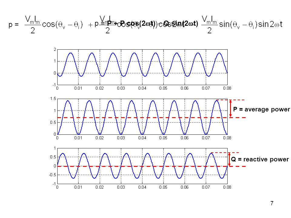 7 p = P = average power Q = reactive power p = P + P cos(2 t) Q sin(2 t)