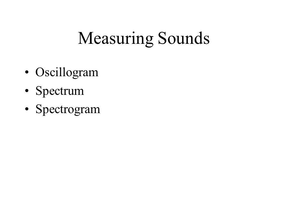 Speech Sounds Periodic Aperiodic