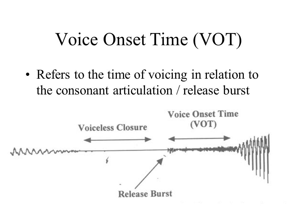 Acoustic Cues Refers to any piece of signal that has been found by experiment to have an effect on percept (Lieberman 1996) Examples of cues are: VOT,