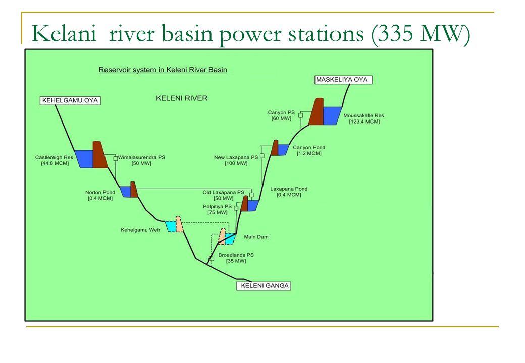 Kelani river basin power stations (335 MW)
