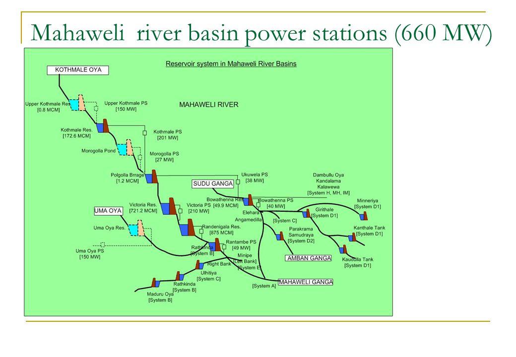 Mahaweli river basin power stations (660 MW)