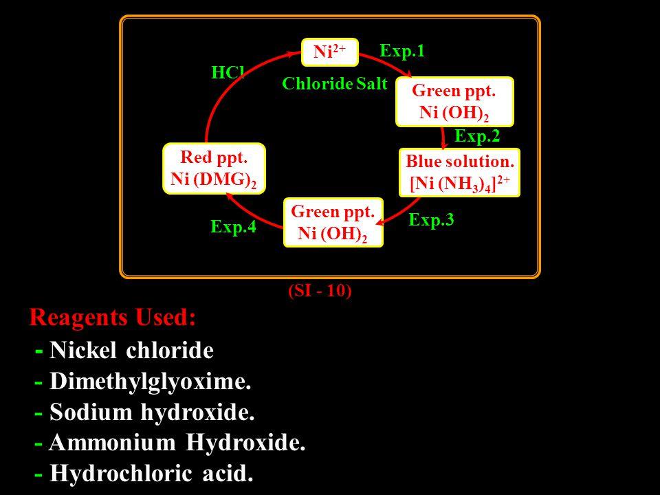 Reagents Used: - Nickel chloride - Dimethylglyoxime.
