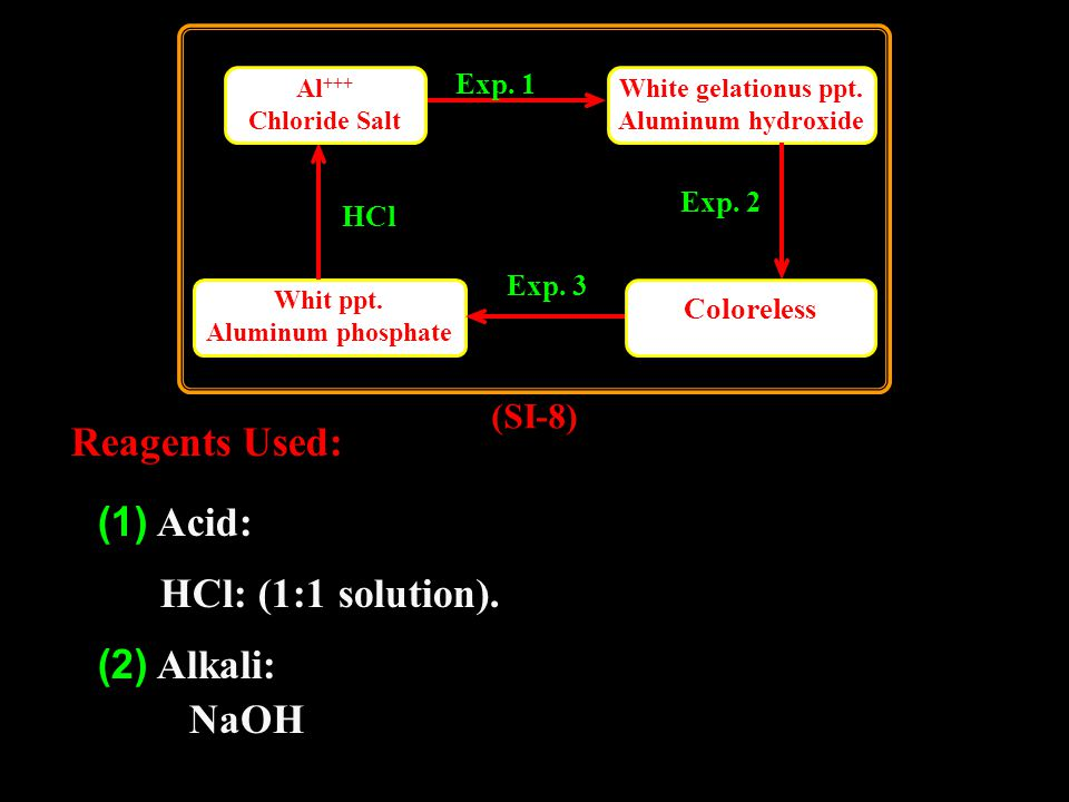 Whit ppt. Aluminum phosphate White gelationus ppt.