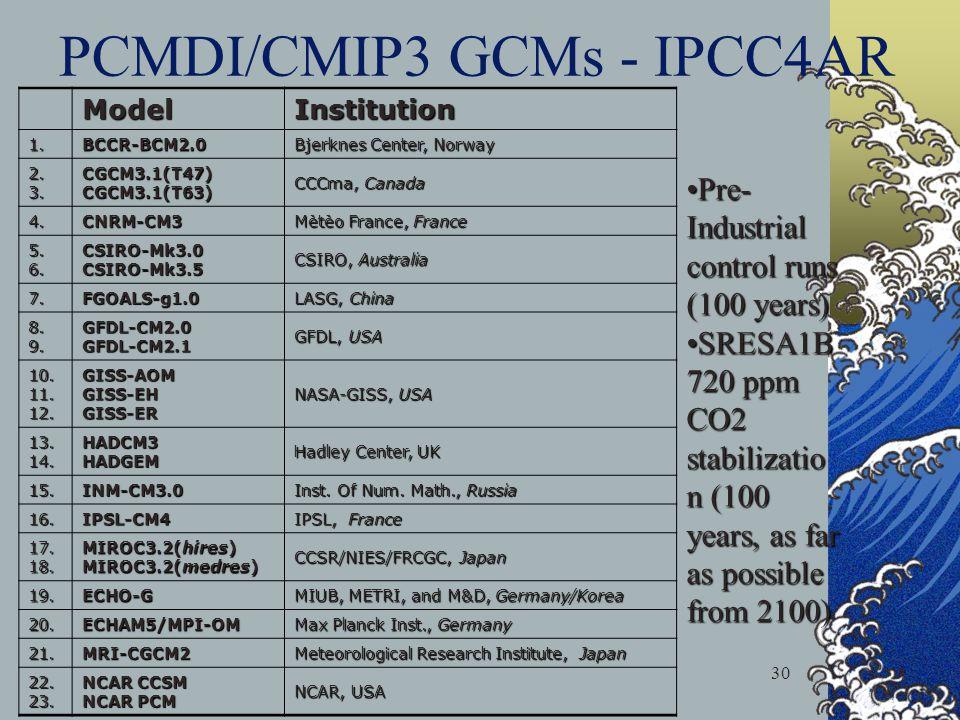 PCMDI/CMIP3 GCMs - IPCC4AR ModelInstitution 1. BCCR-BCM2.0 Bjerknes Center, Norway 2.3.CGCM3.1(T47)CGCM3.1(T63) CCCma, Canada 4. CNRM-CM3 Mètèo France