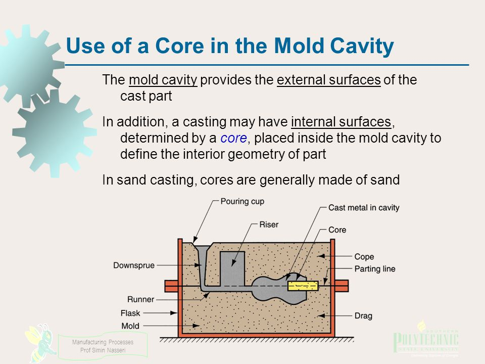 Manufacturing Processes Prof Simin Nasseri Use of a Core in the Mold Cavity The mold cavity provides the external surfaces of the cast part In addition, a casting may have internal surfaces, determined by a core, placed inside the mold cavity to define the interior geometry of part In sand casting, cores are generally made of sand