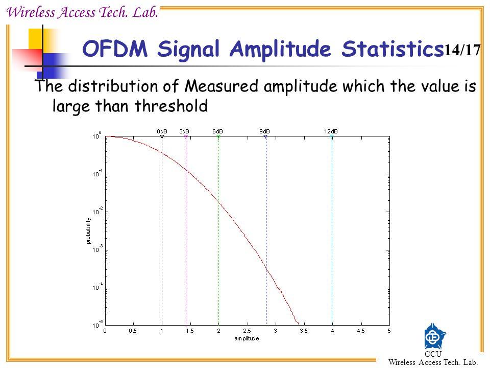 Wireless Access Tech. Lab. CCU Wireless Access Tech. Lab. OFDM Signal Amplitude Statistics Signal Amplitude CDF The distribution of Measured amplitude