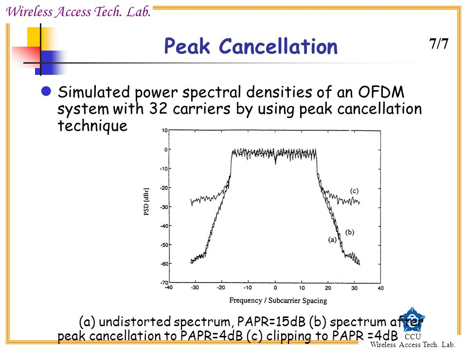Wireless Access Tech. Lab. CCU Wireless Access Tech. Lab. Peak Cancellation Simulated power spectral densities of an OFDM system with 32 carriers by u