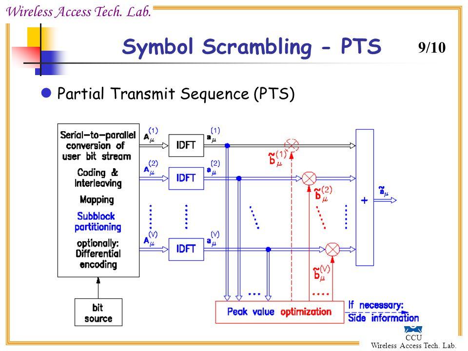 Wireless Access Tech. Lab. CCU Wireless Access Tech. Lab. Symbol Scrambling - PTS Partial Transmit Sequence (PTS) 9/10