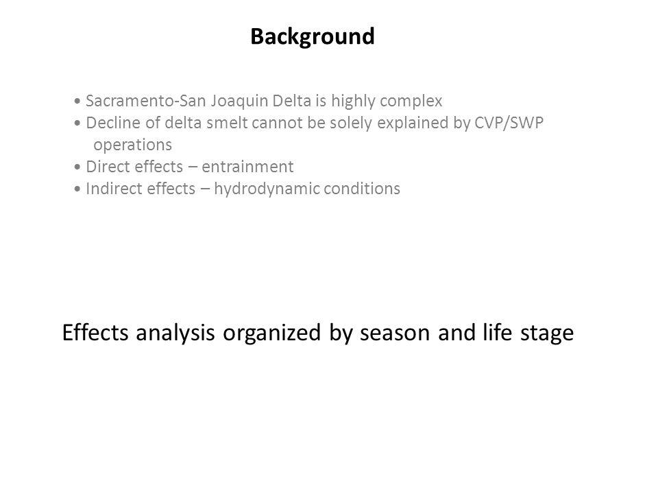 Quantitative Life Cycle Model Under Development,...