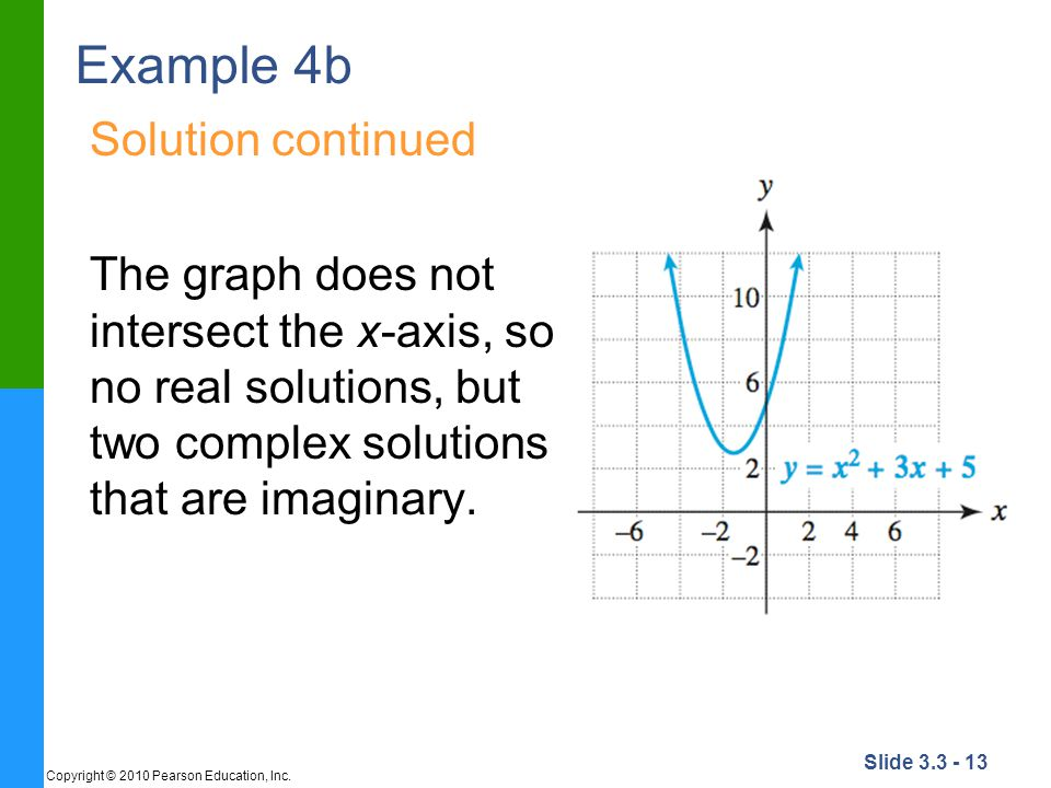 Slide 3.3 - 13 Copyright © 2010 Pearson Education, Inc. Example 4b Solution continued The graph does not intersect the x-axis, so no real solutions, b
