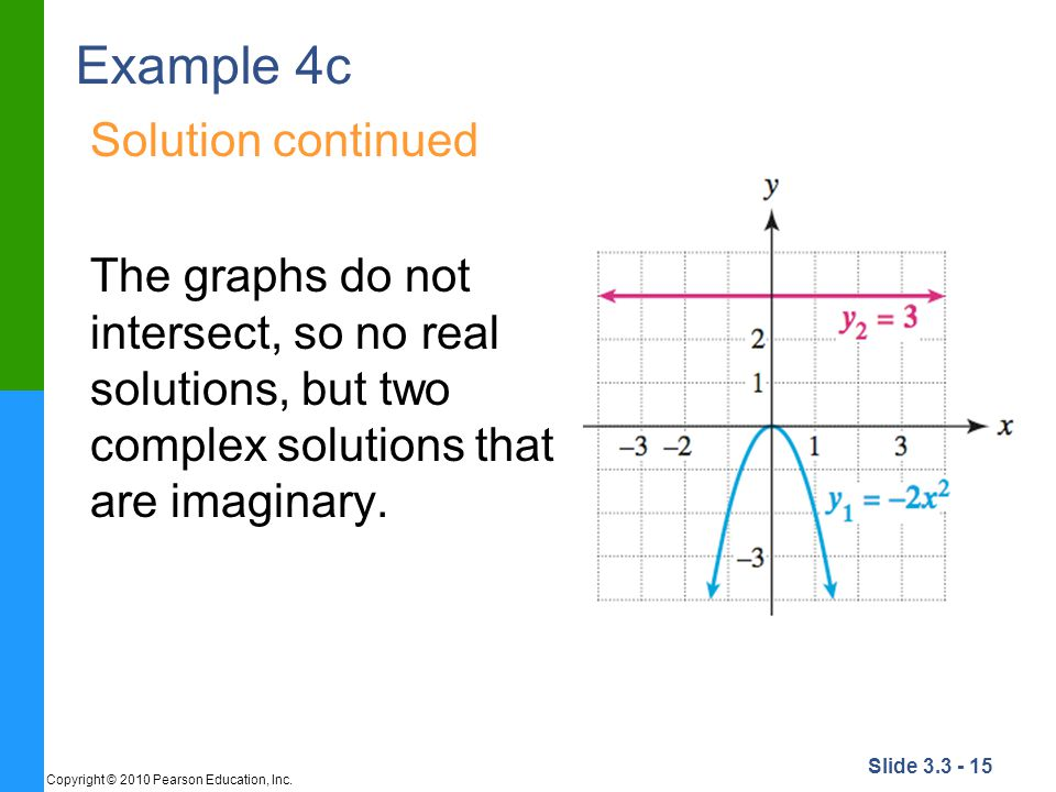 Slide 3.3 - 15 Copyright © 2010 Pearson Education, Inc. Example 4c Solution continued The graphs do not intersect, so no real solutions, but two compl