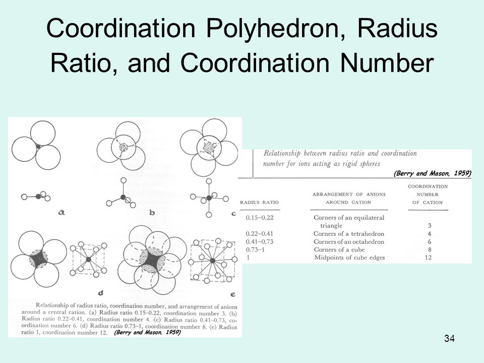 34 Coordination Polyhedron, Radius Ratio, and Coordination Number