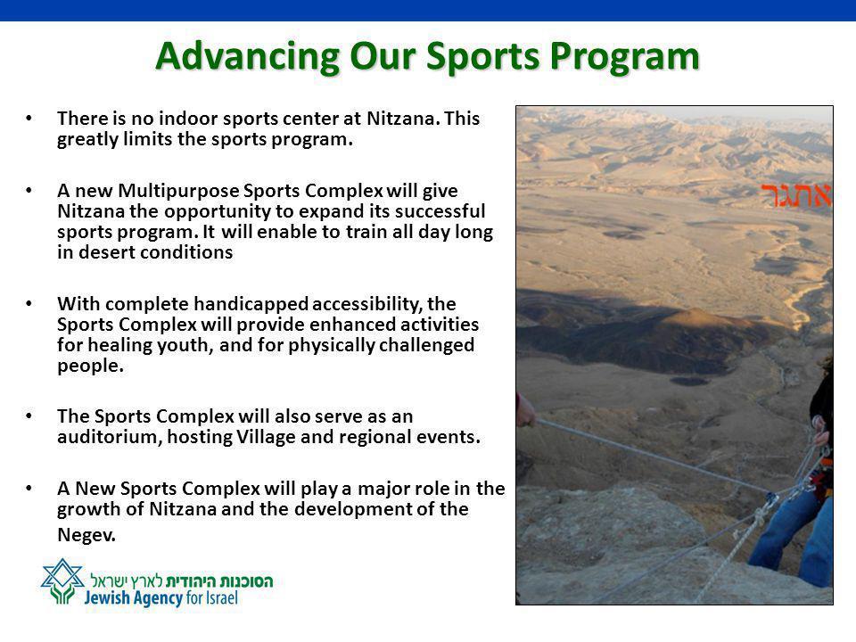 The Multipurpose Sports Complex The 1450 sq.m.
