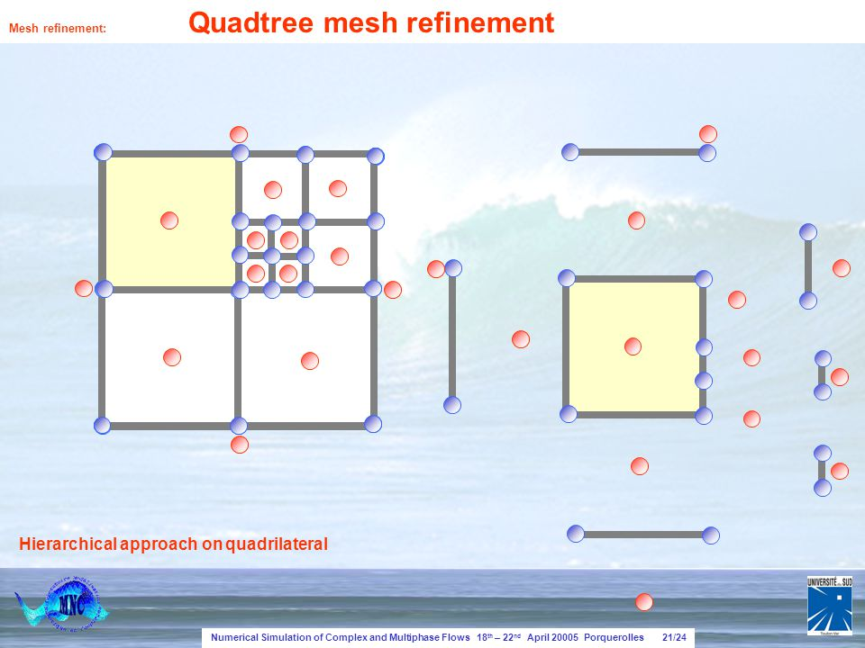 Numerical Simulation of Complex and Multiphase Flows 18 th – 22 nd April 20005 Porquerolles 21/24 Mesh refinement: Quadtree mesh refinement Hierarchical approach on quadrilateral