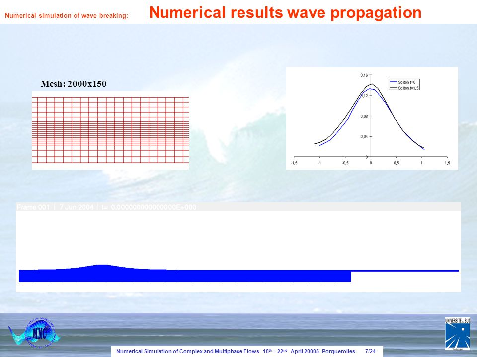 Numerical Simulation of Complex and Multiphase Flows 18 th – 22 nd April 20005 Porquerolles 7/24 Mesh: 2000x150 Numerical simulation of wave breaking: Numerical results wave propagation