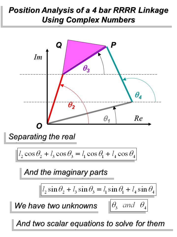 1 2 3 4 Rearranging terms P O Re Im Q Position Analysis of a 4 bar RRRR Linkage Using Complex Numbers Squaring and adding