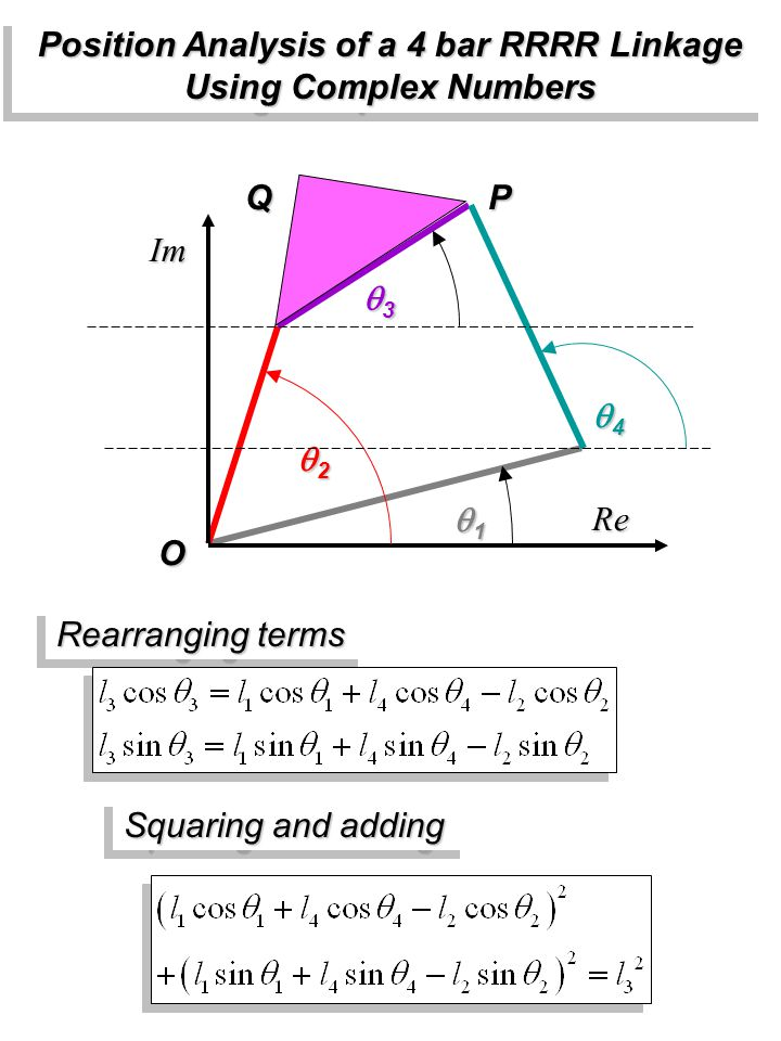 1 2 3 4 Rearranging terms P O Re Im Q Position Analysis of a 4 bar RRRR Linkage Using Complex Numbers Rearranging further