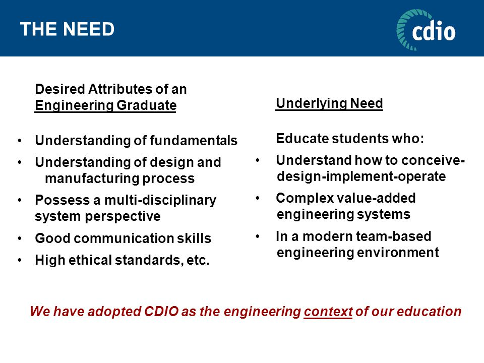 THE NEED Desired Attributes of an Engineering Graduate Understanding of fundamentals Understanding of design and manufacturing process Possess a multi-disciplinary system perspective Good communication skills High ethical standards, etc.