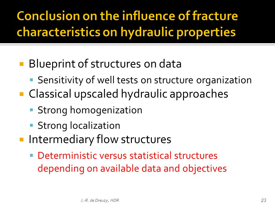 Blueprint of structures on data Sensitivity of well tests on structure organization Classical upscaled hydraulic approaches Strong homogenization Stro