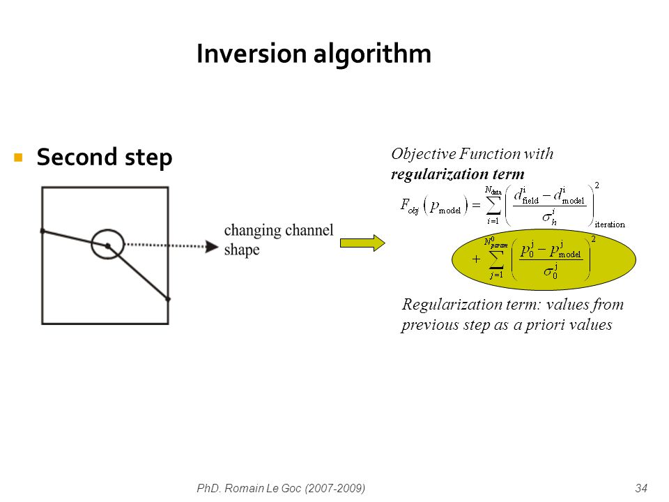 PhD. Romain Le Goc (2007-2009)34 Second step Objective Function with regularization term Regularization term: values from previous step as a priori va