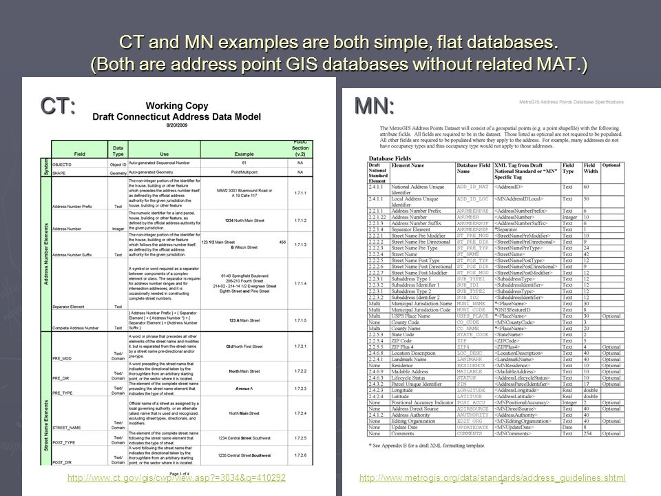 CT: MN: http://www.ct.gov/gis/cwp/view.asp?=3034&q=410292http://www.metrogis.org/data/standards/address_guidelines.shtml CT and MN examples are both simple, flat databases.