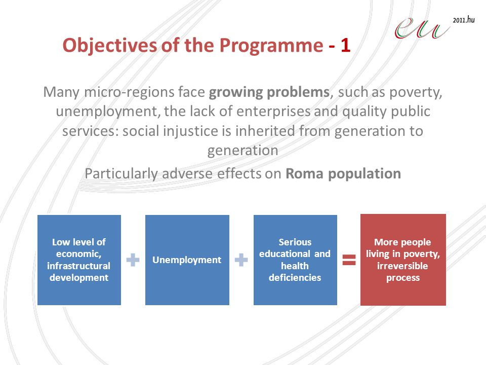 Objectives of the Programme - 1 Many micro-regions face growing problems, such as poverty, unemployment, the lack of enterprises and quality public services: social injustice is inherited from generation to generation Particularly adverse effects on Roma population Low level of economic, infrastructural development Unemployment Serious educational and health deficiencies More people living in poverty, irreversible process