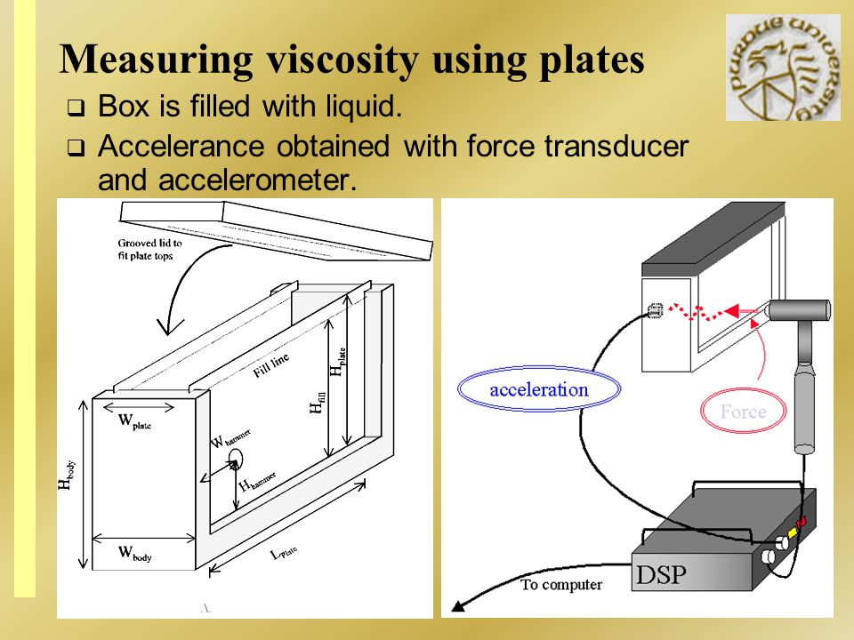 Measuring viscosity using plates Box is filled with liquid. Accelerance obtained with force transducer and accelerometer.