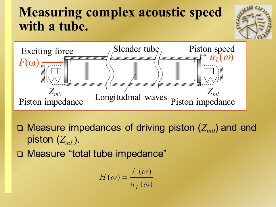Measuring complex acoustic speed with a tube. Measure impedances of driving piston ( Z m0 ) and end piston ( Z mL ). Measure total tube impedance F( )