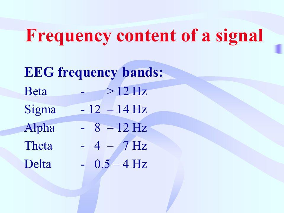 Frequency content of a signal EEG frequency bands: Beta- >12 Hz Sigma- 12 –14 Hz Alpha- 8 –12 Hz Theta- 4 – 7 Hz Delta- 0.5 – 4 Hz
