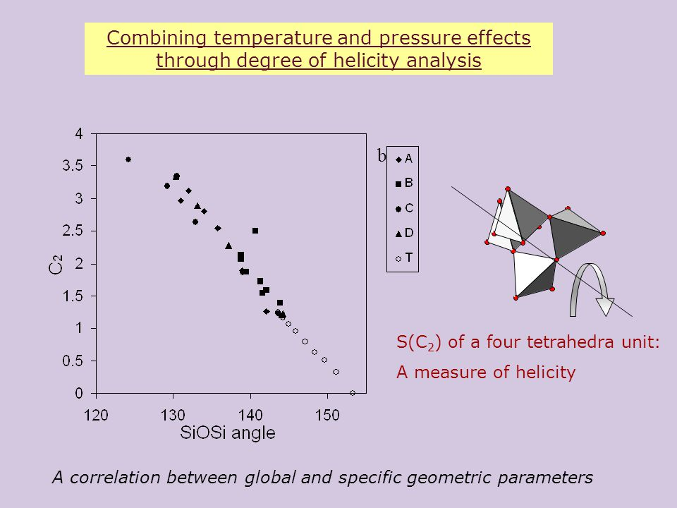Combining temperature and pressure effects through degree of helicity analysis b S(C 2 ) of a four tetrahedra unit: A measure of helicity A correlation between global and specific geometric parameters