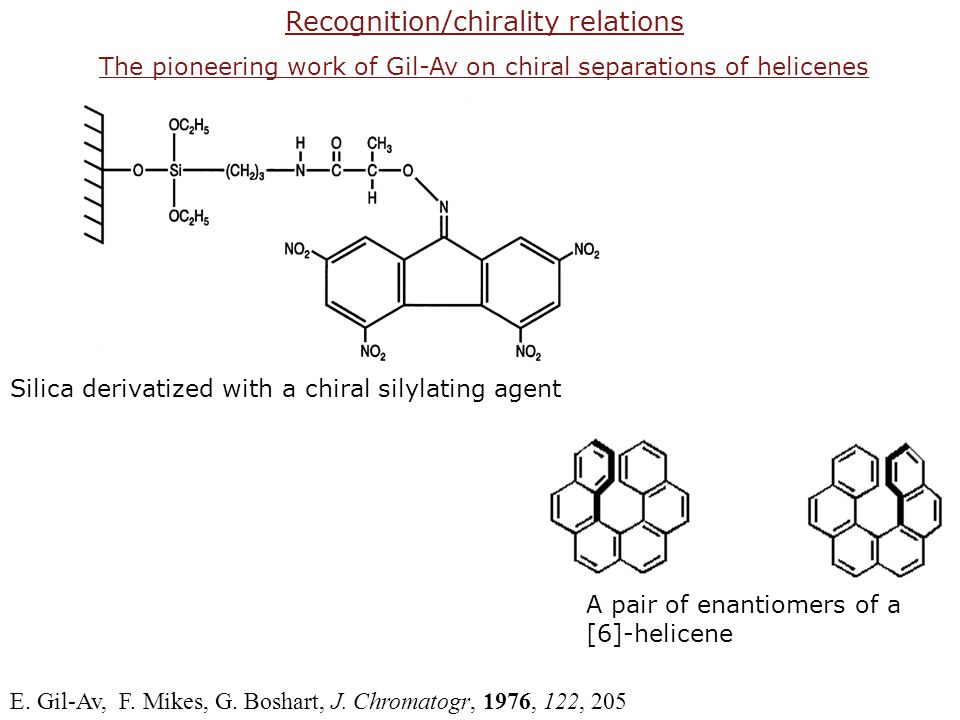 Recognition/chirality relations The pioneering work of Gil-Av on chiral separations of helicenes E.