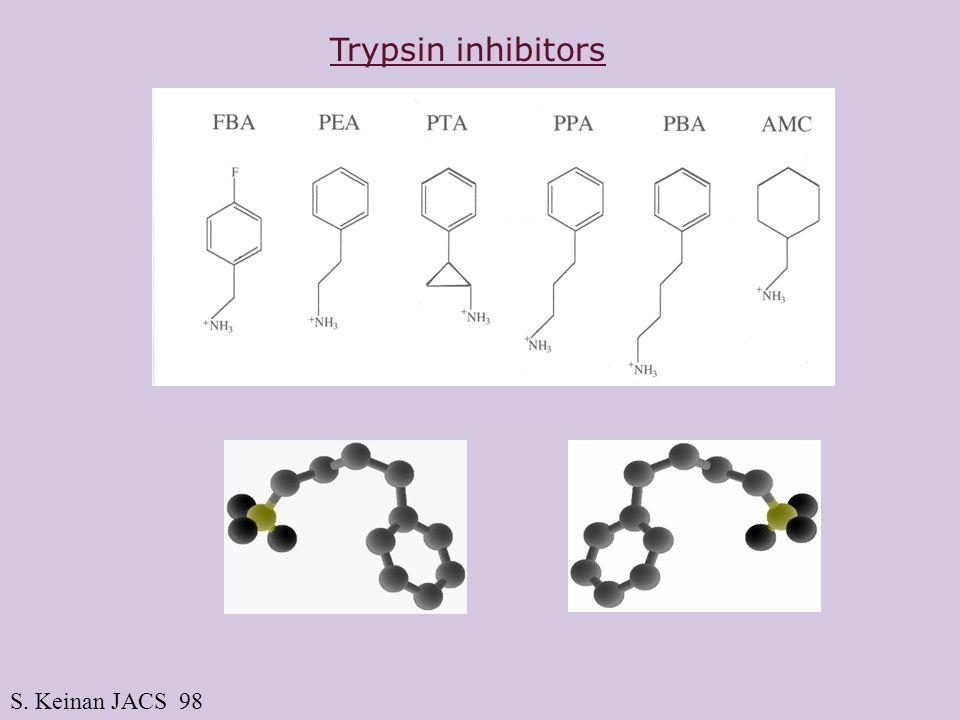 Trypsin inhibitors S. Keinan JACS 98