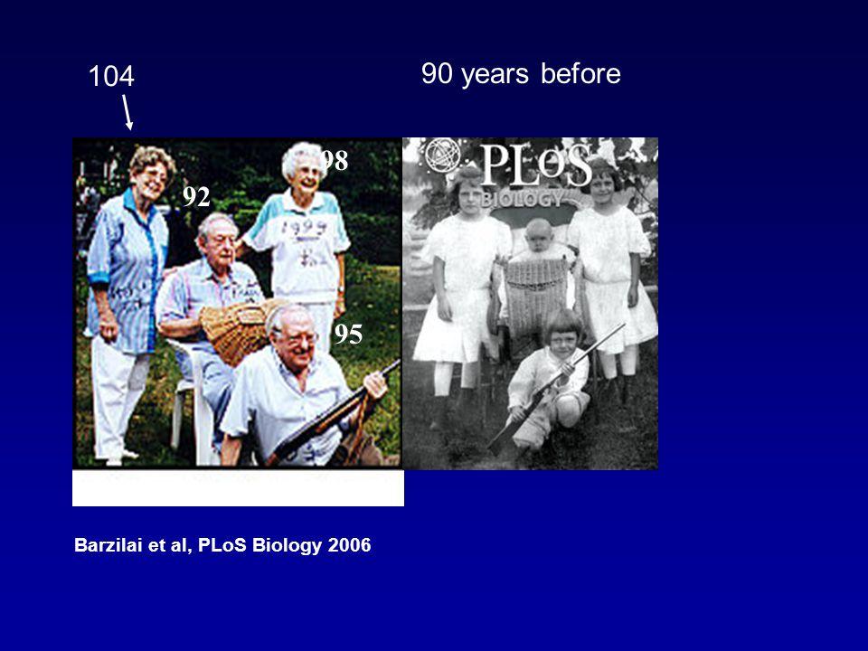 98 95 92 Barzilai et al, PLoS Biology 2006 104 90 years before