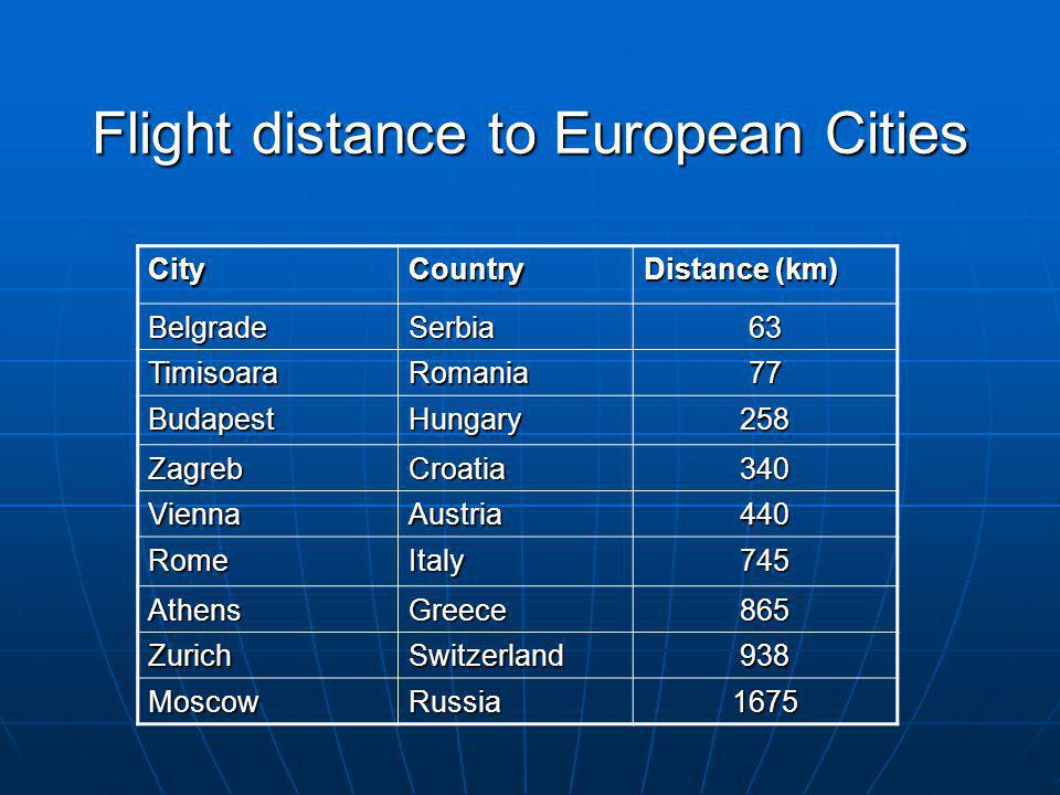 Flight distance to European Cities CityCountry Distance (km) BelgradeSerbia63 TimisoaraRomania77 BudapestHungary258 ZagrebCroatia340 ViennaAustria440