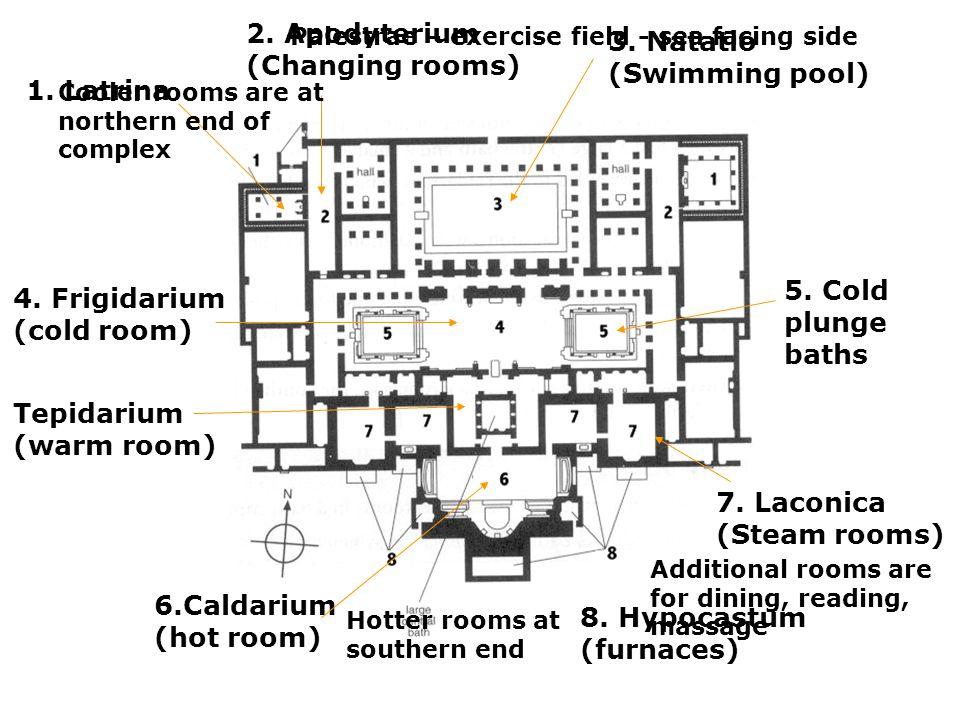1. Latrina 2. Apodyterium (Changing rooms) 3. Natatio (Swimming pool) 5. Cold plunge baths 4. Frigidarium (cold room) 7. Laconica (Steam rooms) Tepida