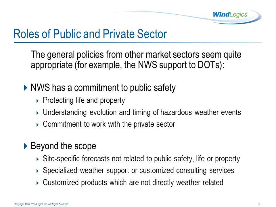 10 Copyright 2008, WindLogics Inc.
