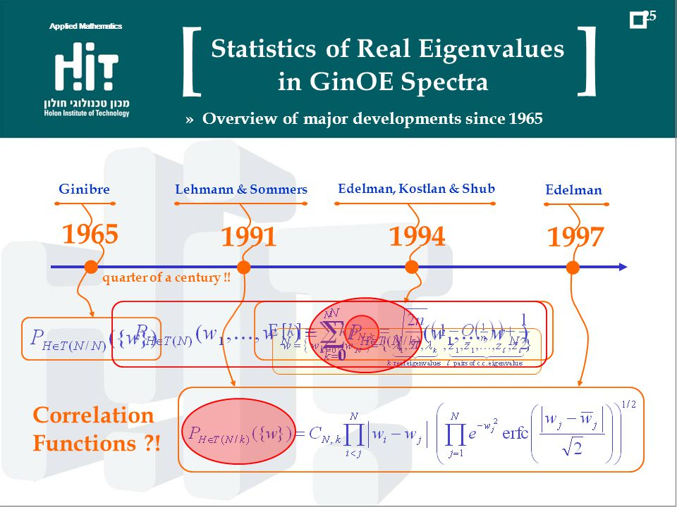 1965 Ginibre 1991 Lehmann & Sommers 1997 Edelman 1994 Edelman, Kostlan & Shub quarter of a century !.