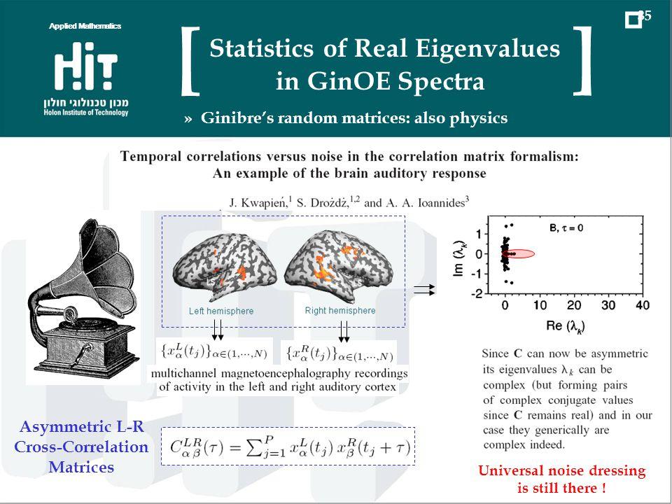 Applied Mathematics 24 Statistics of Real Eigenvalues in GinOE Spectra [ ] » Overview of major developments since 1965 1965 Ginibre 1991 Lehmann & Sommers 1997 Edelman 1994 Edelman, Kostlan & Shub quarter of a century !.
