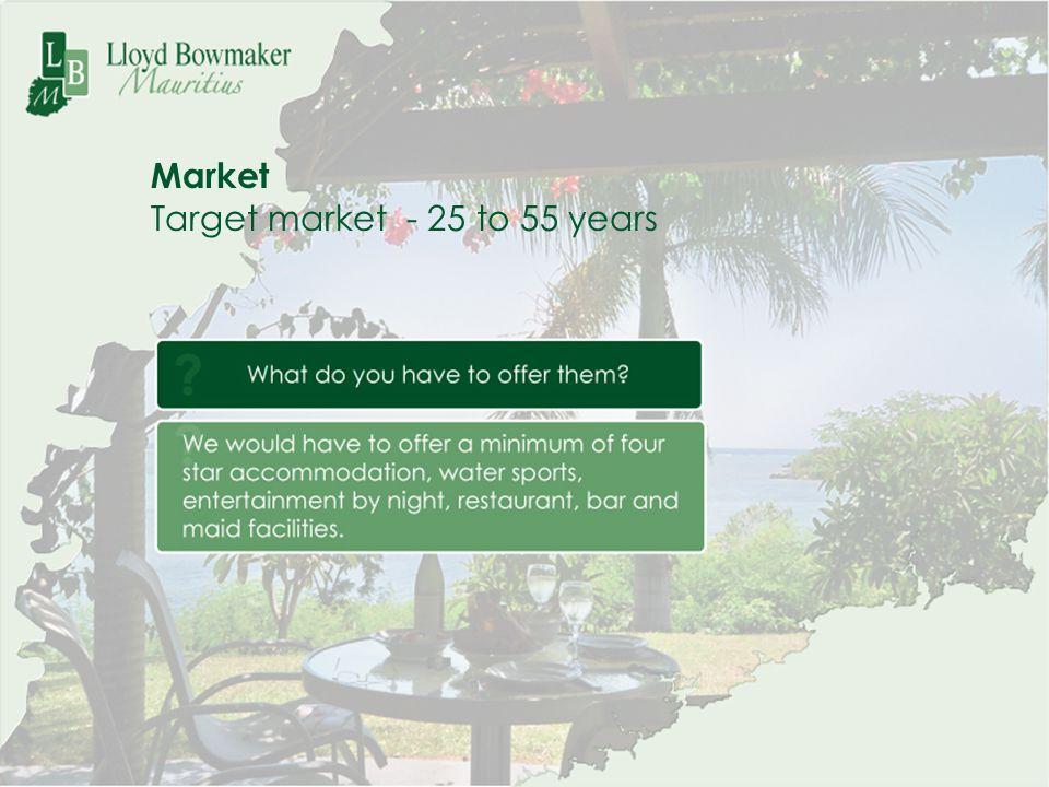Market Target market - 25 to 55 years