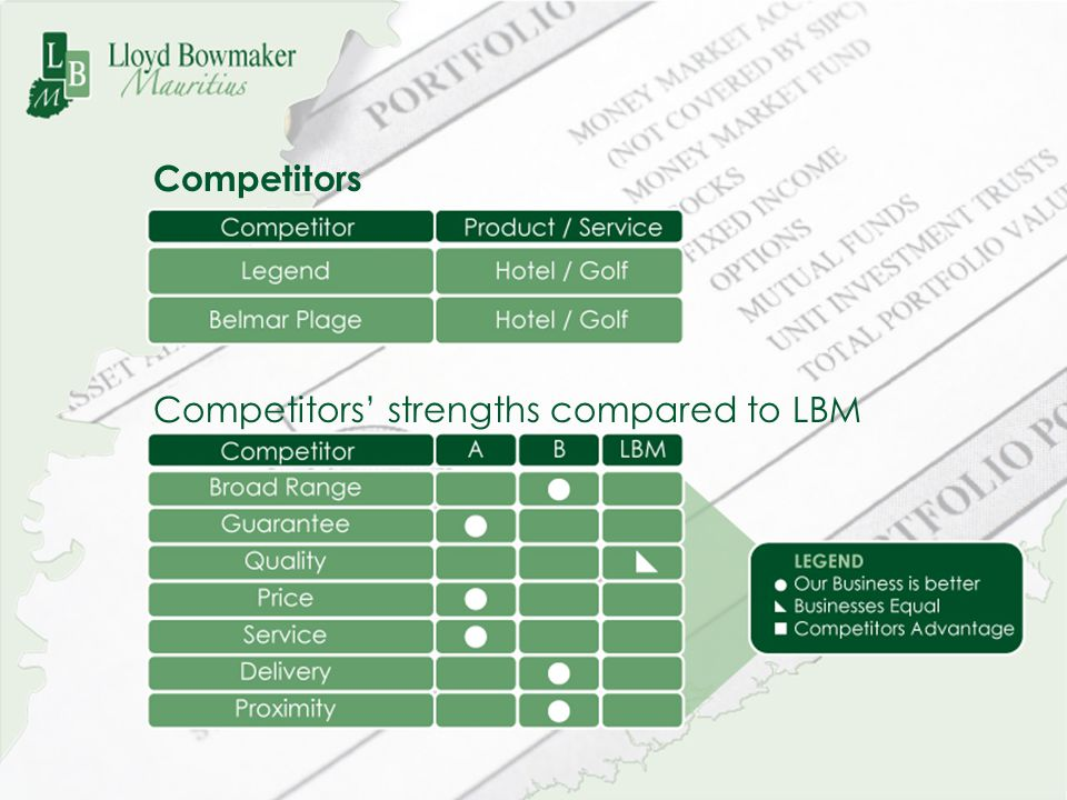 Competitors Competitors strengths compared to LBM