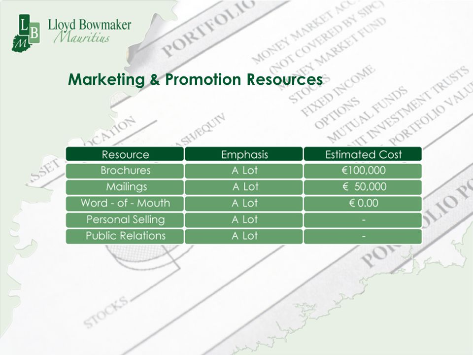 Marketing & Promotion Resources