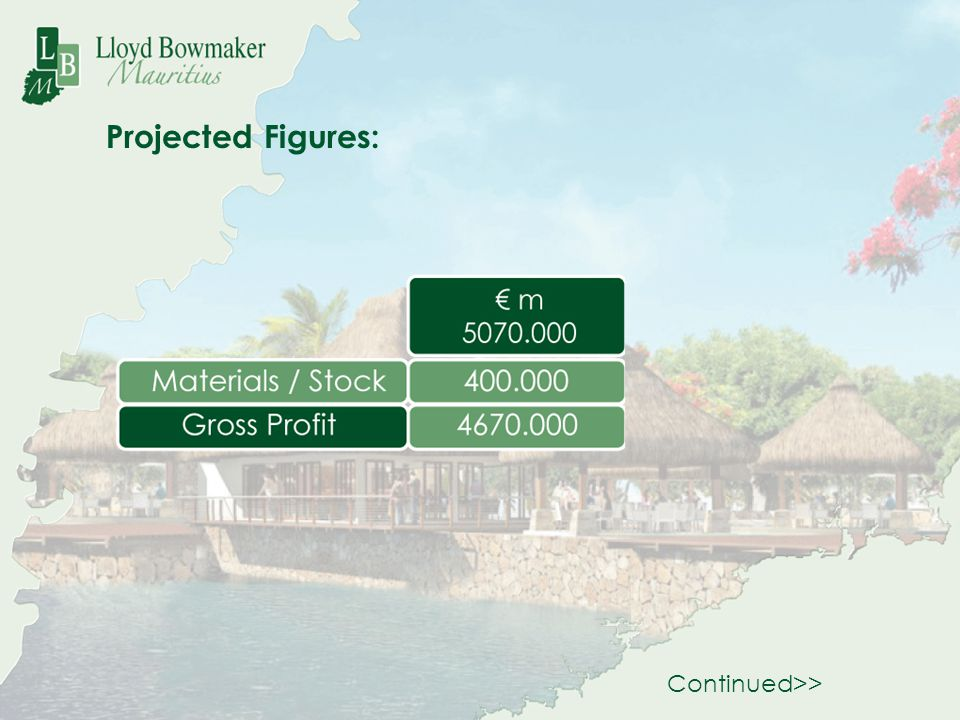 Continued>> Projected Figures: