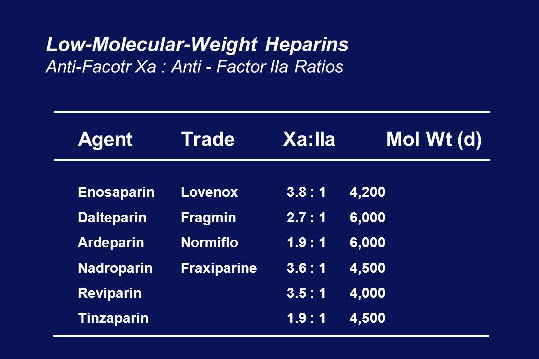 Low-Molecular-Weight Heparins Anti-Facotr Xa : Anti - Factor IIa Ratios AgentTradeXa:IIaMol Wt (d) EnosaparinLovenox 3.8 : 1 4,200 DalteparinFragmin 2